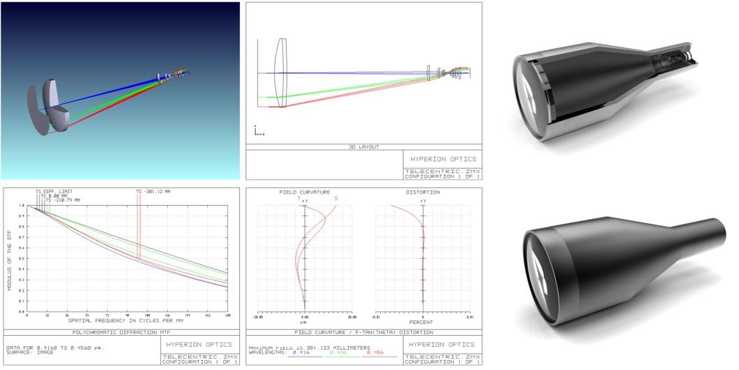 Telecentric Lens Telecentric Optics Telecentric Optical